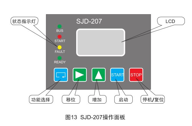 SJD-207电机保护监控装置面板示意图