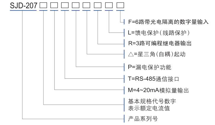SJD-207电机保护监控装置选型表