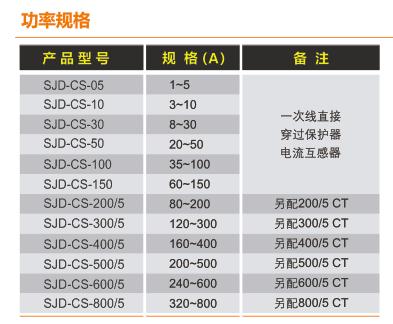 SJD-CS+系列电动机智能监控器选型规格