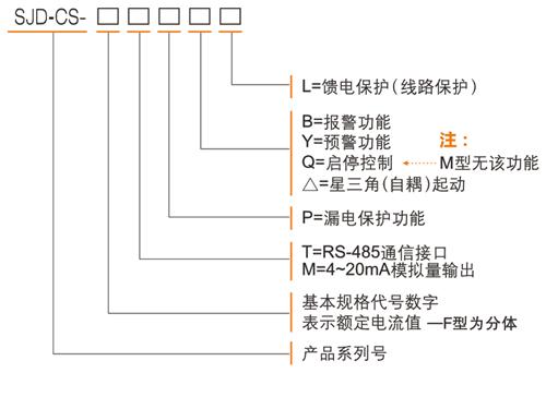 SJD-CS+系列电动机智能监控器选型表