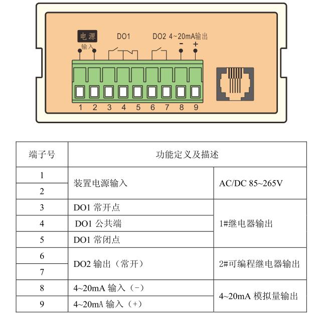 SJD300系列电动机保护器端子定义及说明