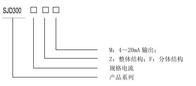 SJD300系列电动机保护器选型