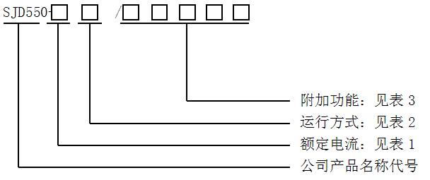 SJD550系列电动机保护控制器选型表