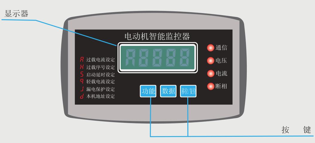 SJD-YR系列电动机保护器面板示意图