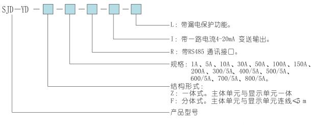 SJD-YD系列电动机智能监控器选型表