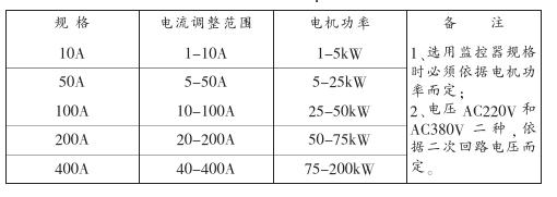 电动机智能监控器规格