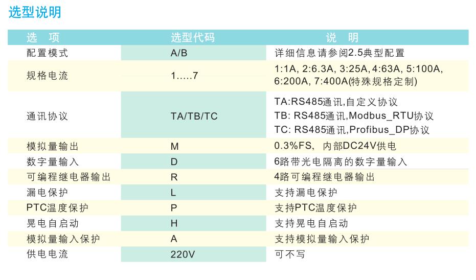 SJD101电动机保护装置选型说明