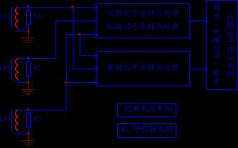 电动机保护电路的典型结构