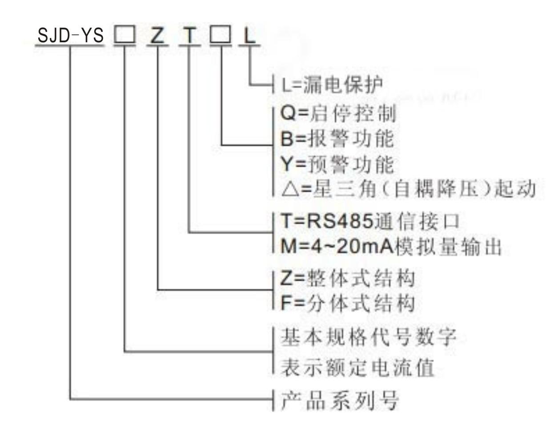 電機保護器選型表